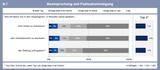 B7 Beanspruchung und Fluktuationsneigung-k.png