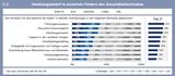 C3 Handlungsbedarf in einzelnen Feldern des Gesundheitschutzes-k.png